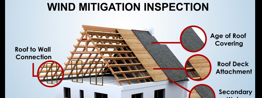 How can a Wind Mitigation Inspection save you on insurance?