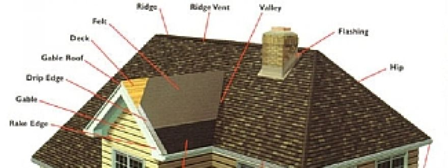 When it comes to your roof, age matters at claim time