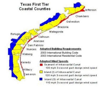League City, Texas Flood Insurance
