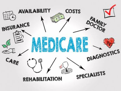 About Medicare Man of Georgia
