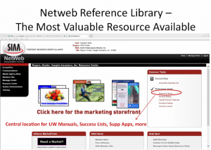 Netweb Reference Library - How to Access